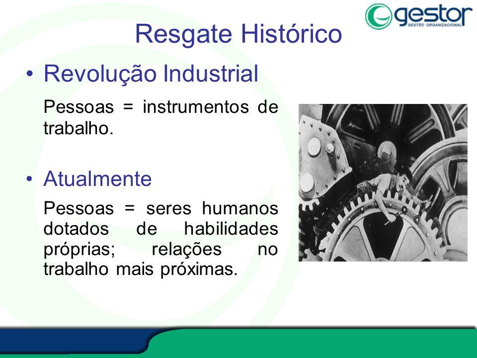 Resgate Histórico Revolução Industrial
