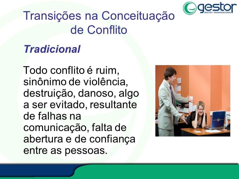 Transições na Conceituação de Conflito