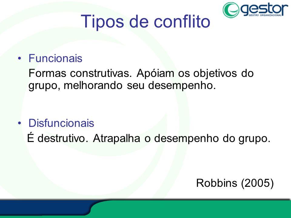 Tipos de conflito Funcionais
