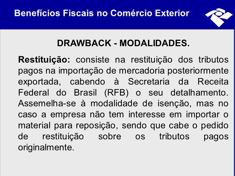 DRAWBACK - MODALIDADES.