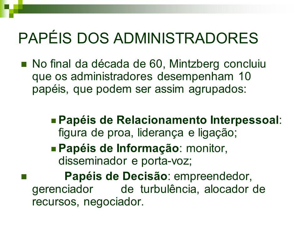 PAPÉIS DOS ADMINISTRADORES