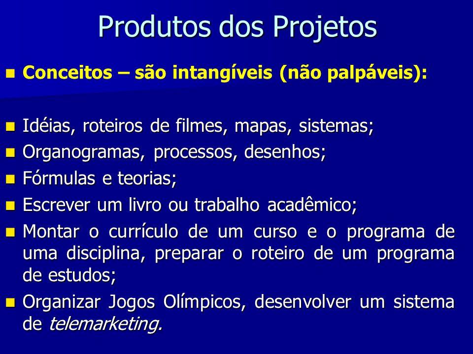 Produtos dos Projetos Conceitos – são intangíveis (não palpáveis):