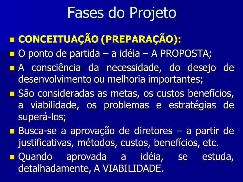 Fases do Projeto CONCEITUAÇÃO (PREPARAÇÃO):