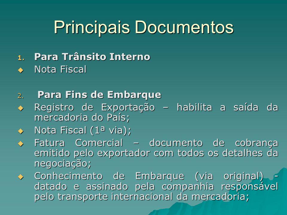 Principais Documentos