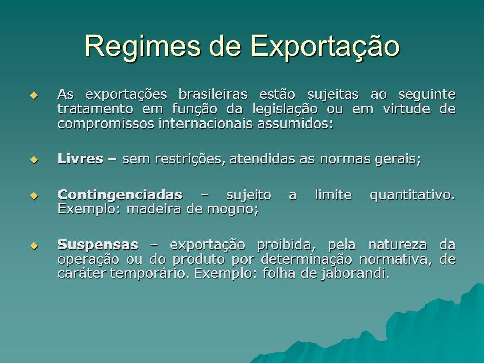 Regimes de Exportação