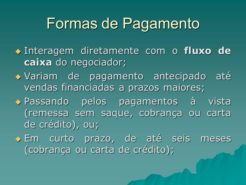Formas de Pagamento Interagem diretamente com o fluxo de caixa do negociador;