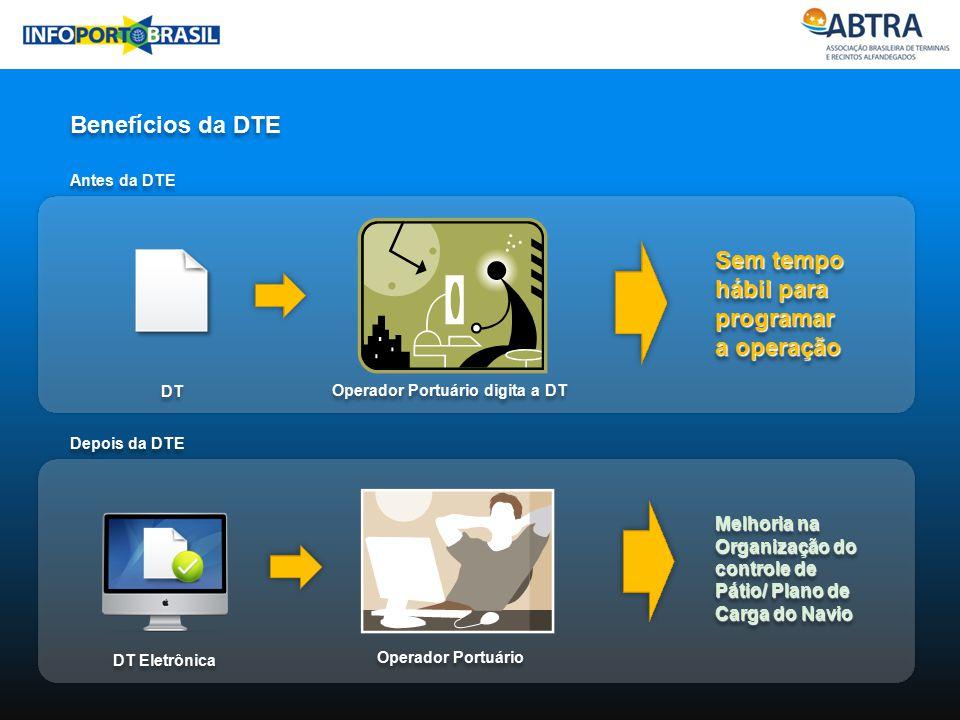 Operador Portuário digita a DT