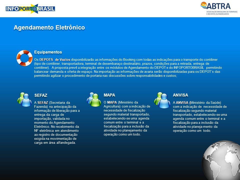 Agendamento Eletrônico