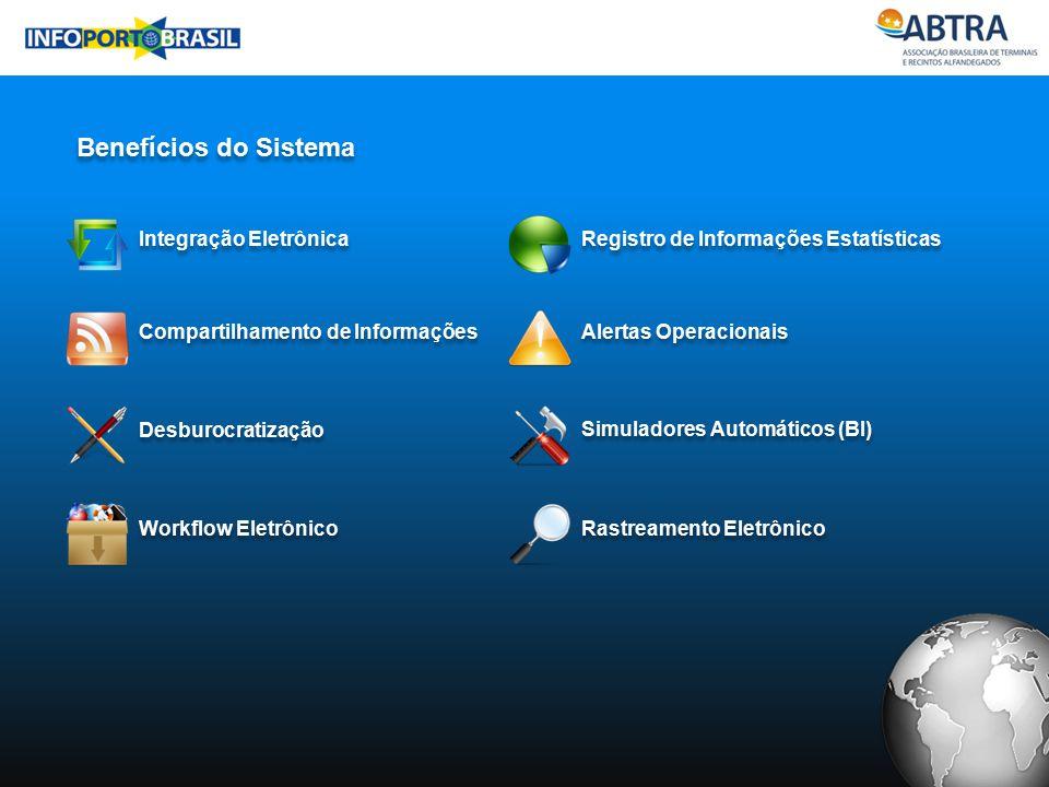 Benefícios do Sistema Integração Eletrônica