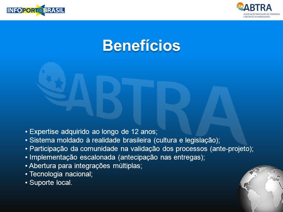 Benefícios • Expertise adquirido ao longo de 12 anos;