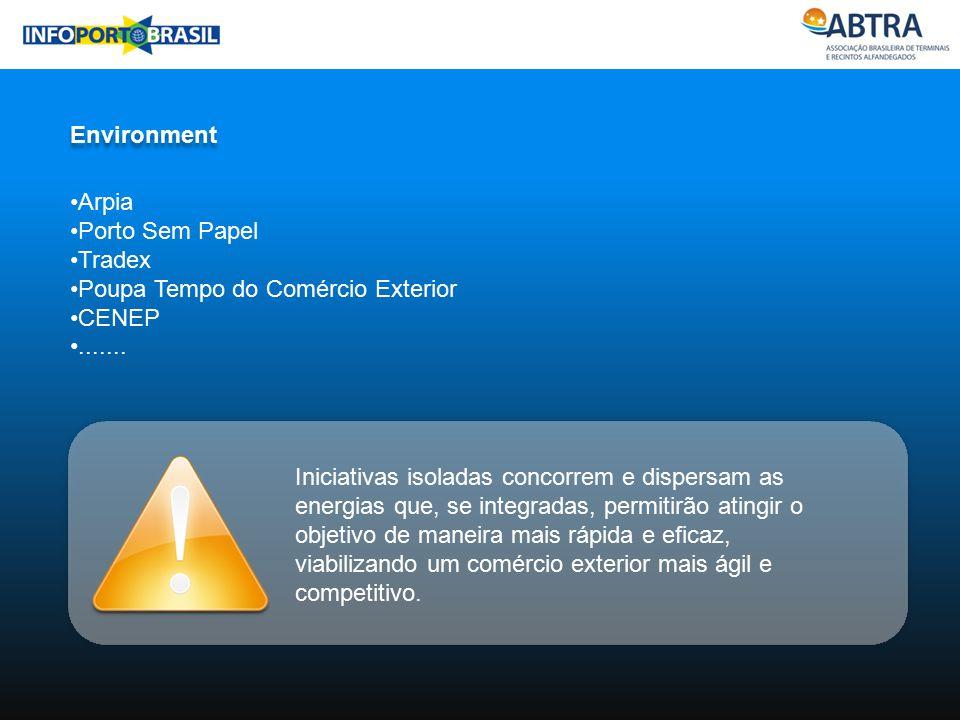 Environment Arpia. Porto Sem Papel. Tradex. Poupa Tempo do Comércio Exterior. CENEP. .......