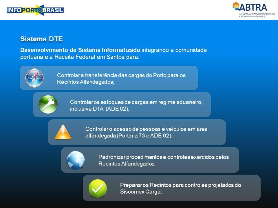 Sistema DTE Desenvolvimento de Sistema Informatizado integrando a comunidade. portuária e a Receita Federal em Santos para: