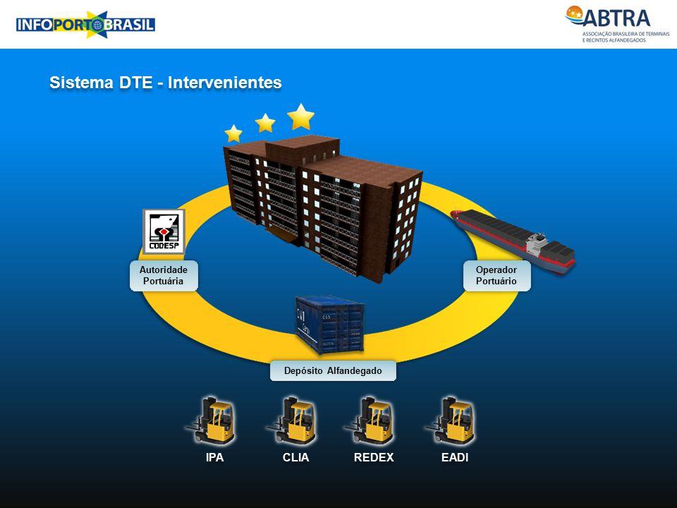 Sistema DTE - Intervenientes