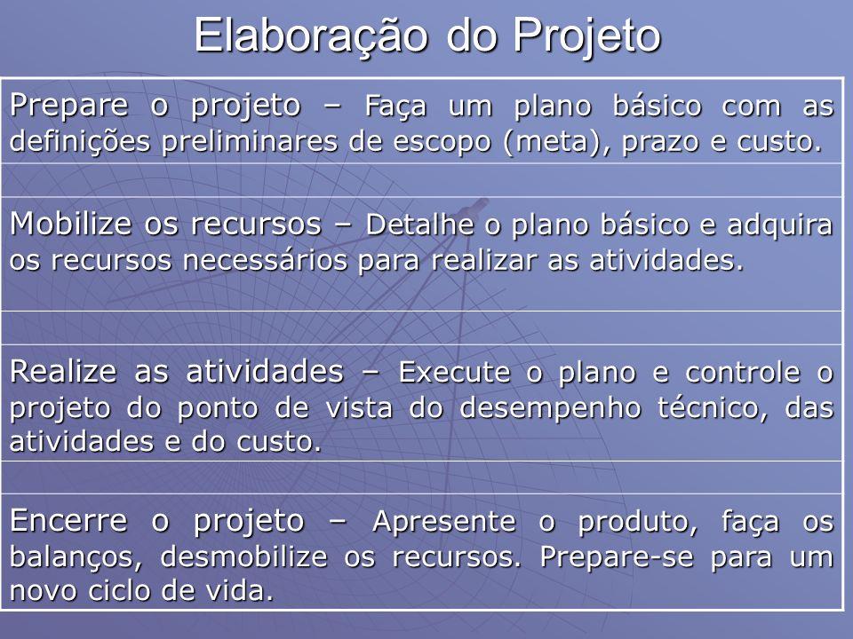 Elaboração do Projeto Prepare o projeto – Faça um plano básico com as definições preliminares de escopo (meta), prazo e custo.