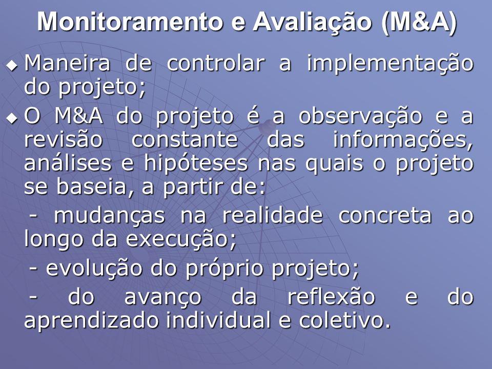 Monitoramento e Avaliação (M&A)