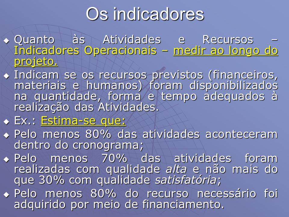 Os indicadores Quanto às Atividades e Recursos – Indicadores Operacionais – medir ao longo do projeto.