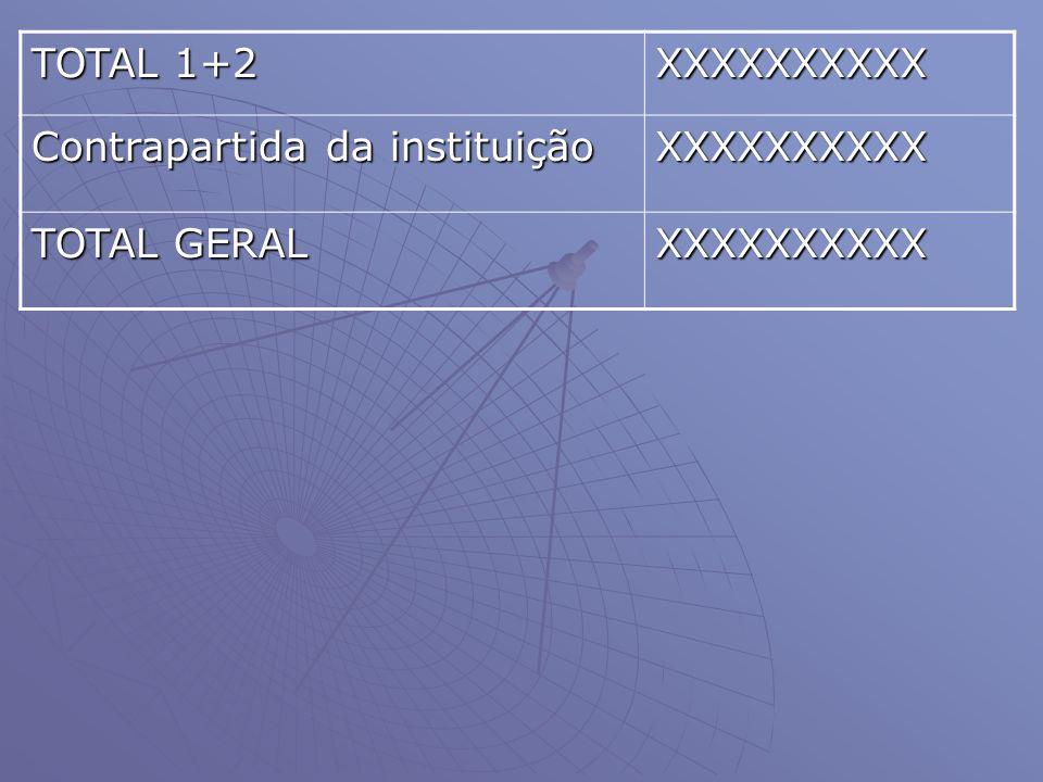 TOTAL 1+2 XXXXXXXXXX Contrapartida da instituição TOTAL GERAL