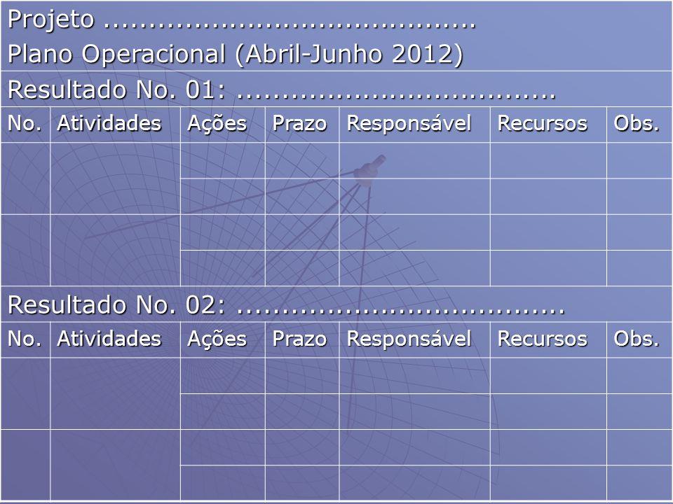 Plano Operacional (Abril-Junho 2012)