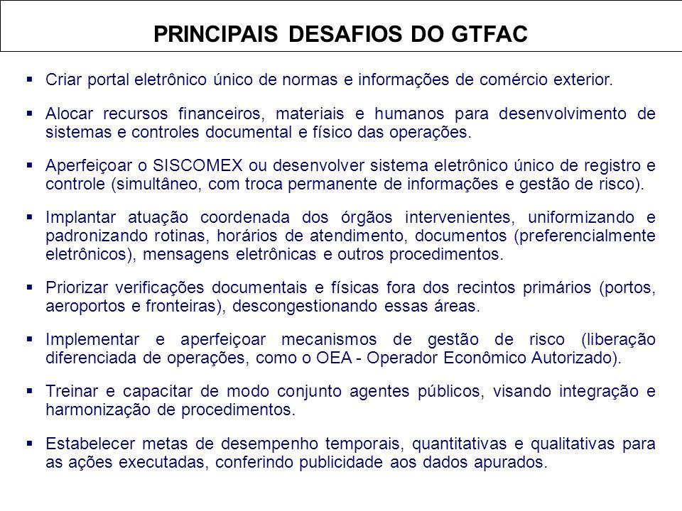 PRINCIPAIS DESAFIOS DO GTFAC