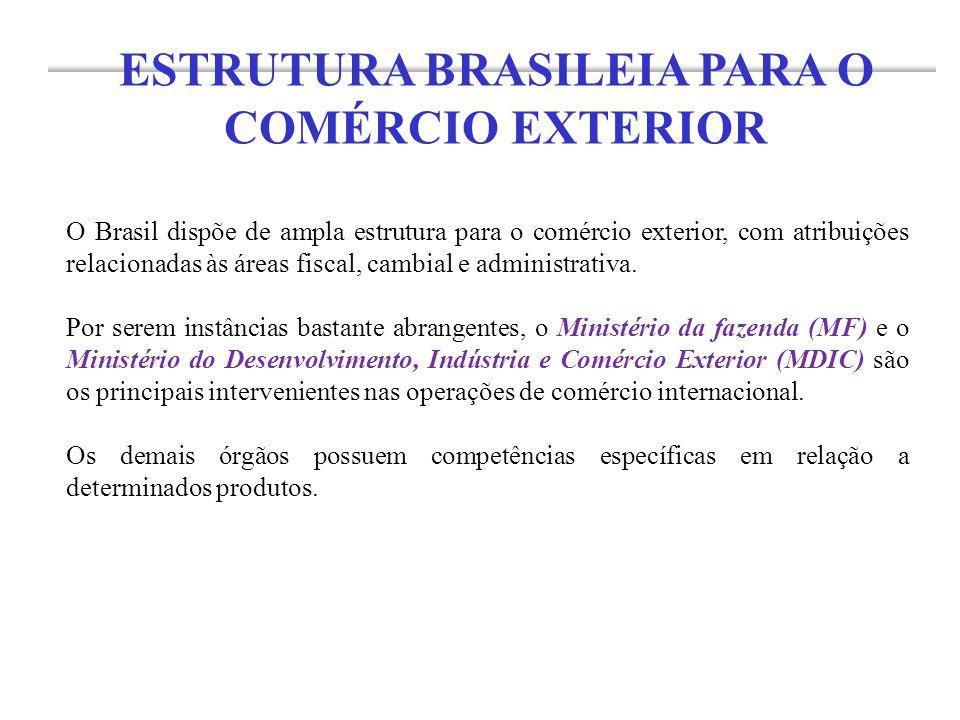 ESTRUTURA BRASILEIA PARA O COMÉRCIO EXTERIOR