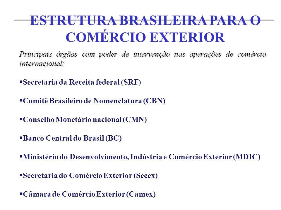 ESTRUTURA BRASILEIRA PARA O COMÉRCIO EXTERIOR