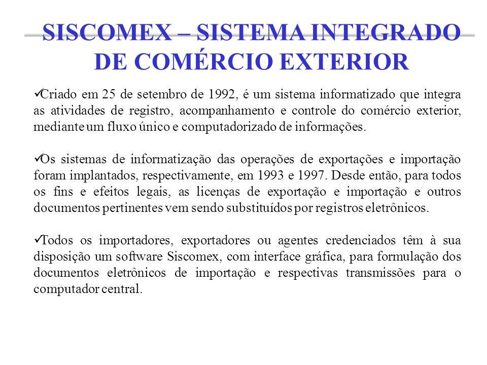 Siscomex – Sistema Integrado de Comércio Exterior