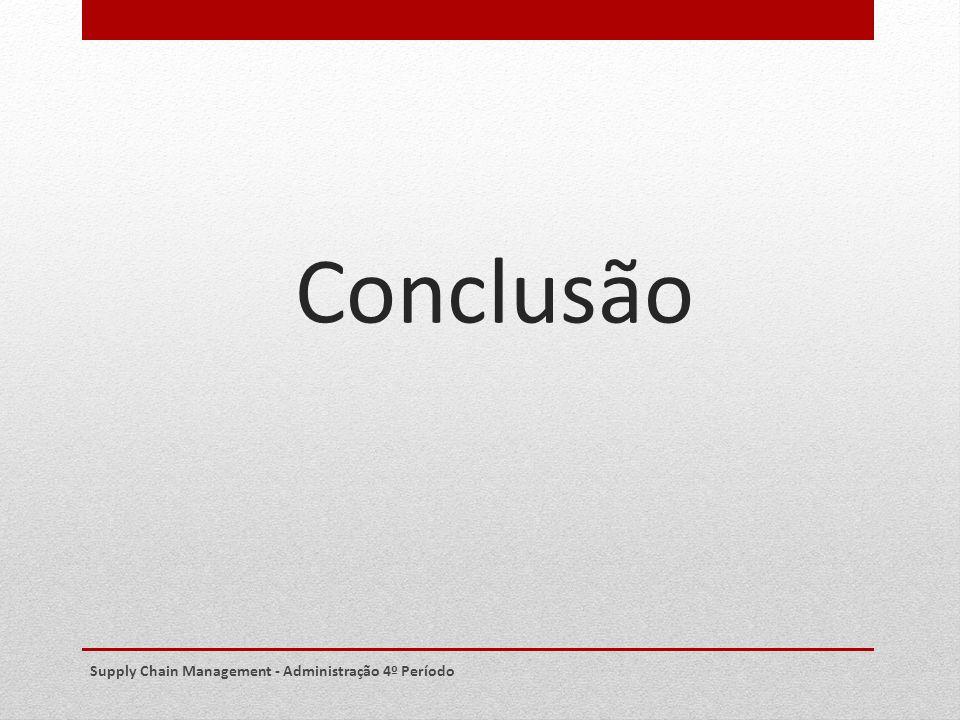 Conclusão Supply Chain Management - Administração 4º Período