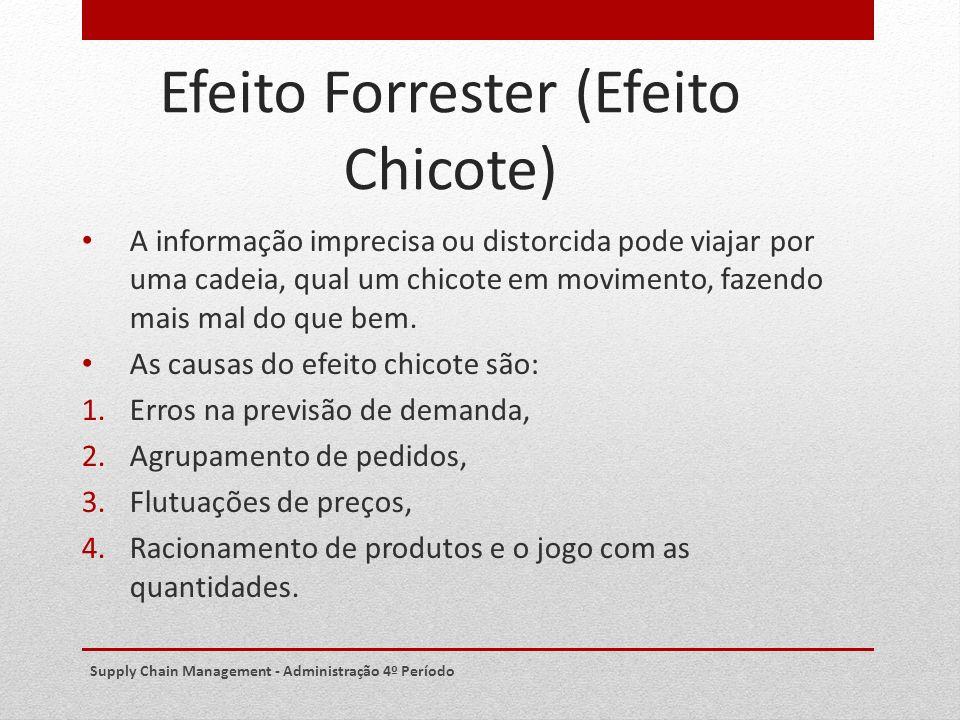 Efeito Forrester (Efeito Chicote)