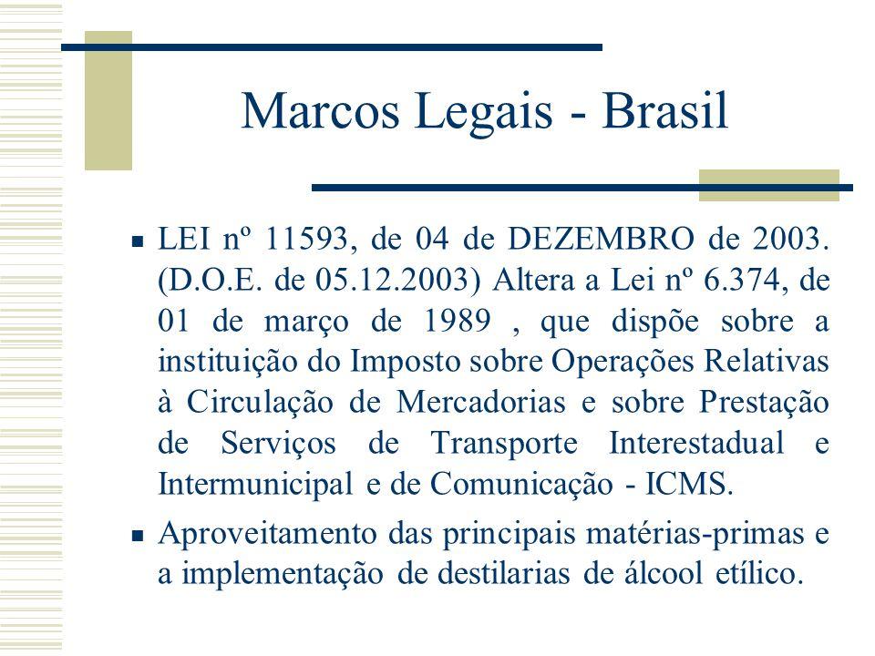 Marcos Legais - Brasil