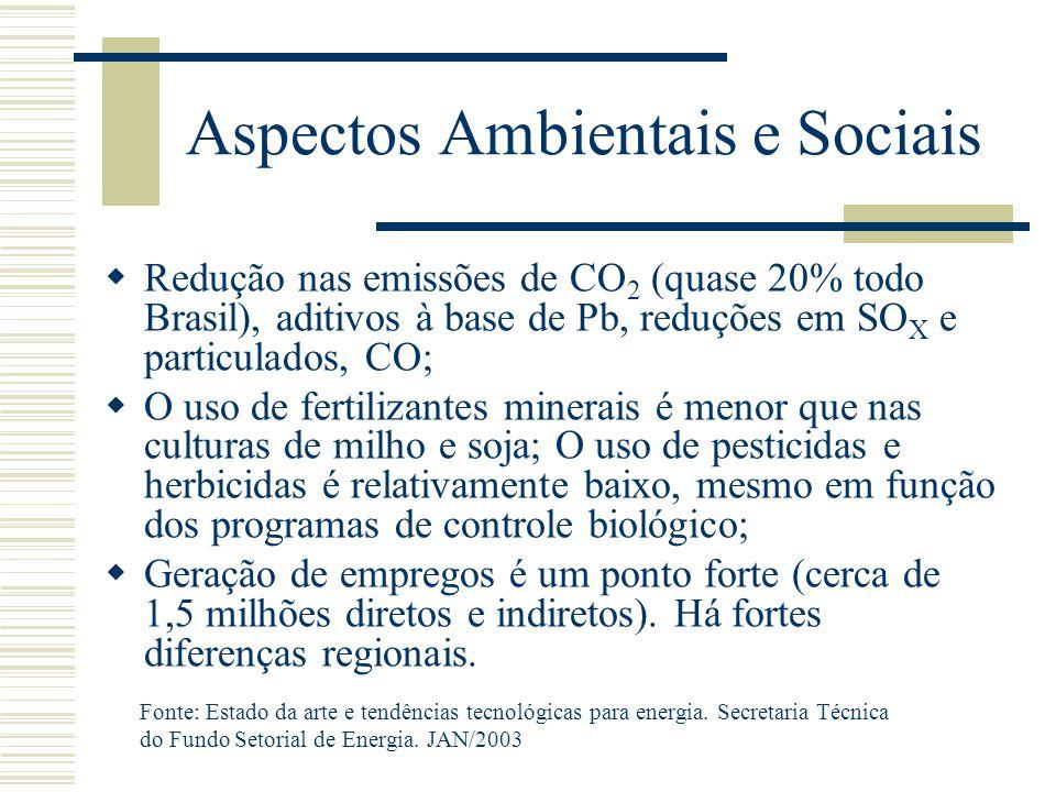 Aspectos Ambientais e Sociais