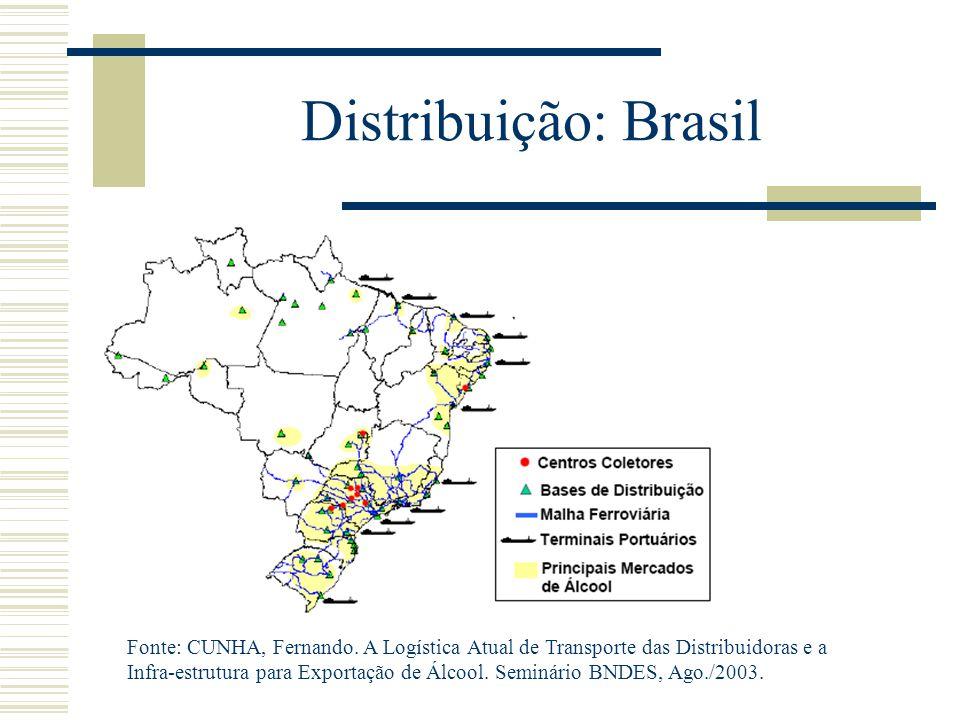 Distribuição: Brasil Fonte: CUNHA, Fernando. A Logística Atual de Transporte das Distribuidoras e a.