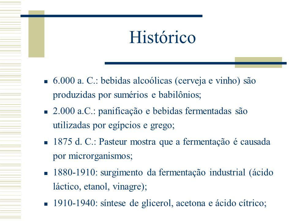 Histórico 6.000 a. C.: bebidas alcoólicas (cerveja e vinho) são produzidas por sumérios e babilônios;