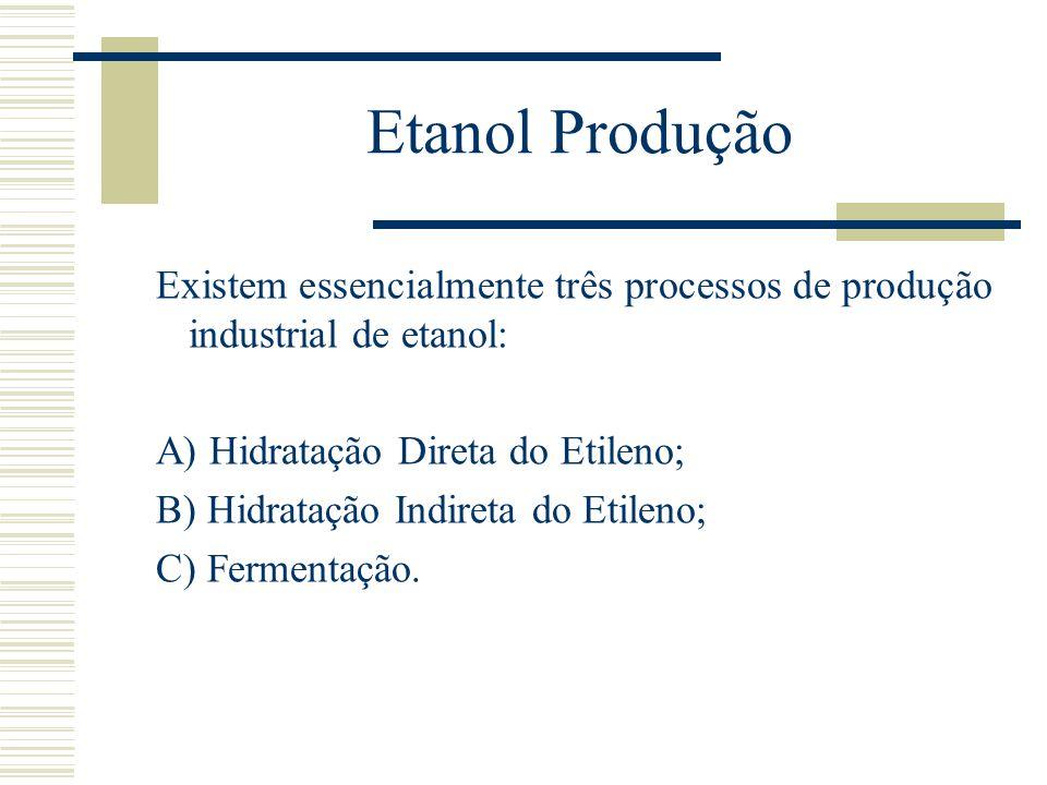 Etanol Produção Existem essencialmente três processos de produção industrial de etanol: A) Hidratação Direta do Etileno;