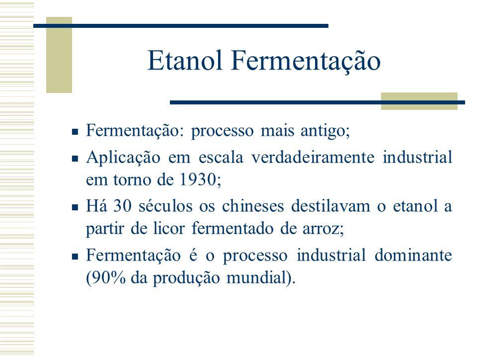 Etanol Fermentação Fermentação: processo mais antigo;