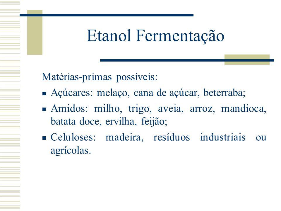 Etanol Fermentação Matérias-primas possíveis: