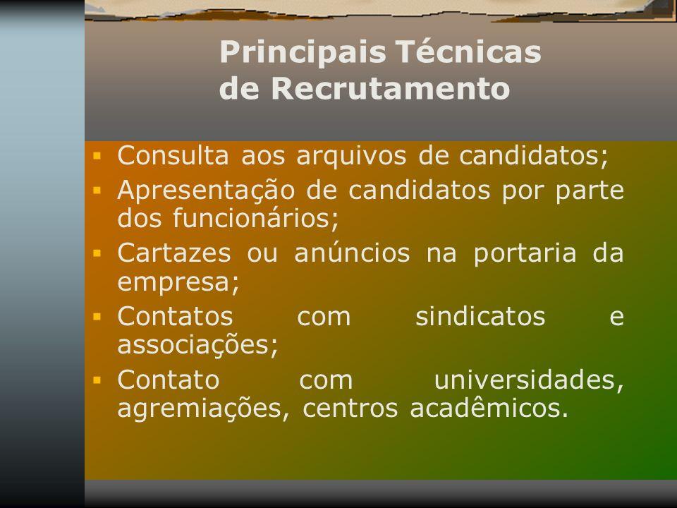 Principais Técnicas de Recrutamento