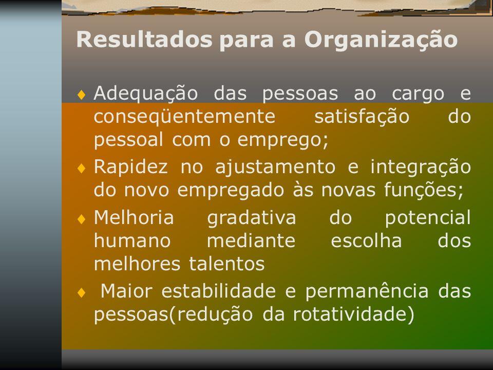 Resultados para a Organização