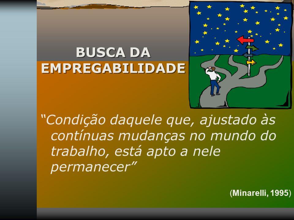 BUSCA DA EMPREGABILIDADE