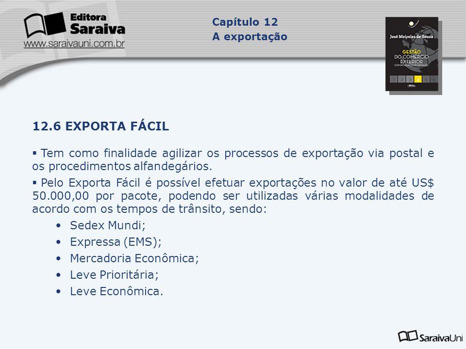 Capítulo 12 A exportação. 12.6 EXPORTA FÁCIL. Tem como finalidade agilizar os processos de exportação via postal e os procedimentos alfandegários.
