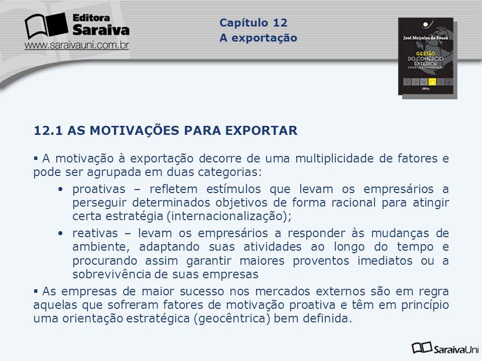 12.1 AS MOTIVAÇÕES PARA EXPORTAR