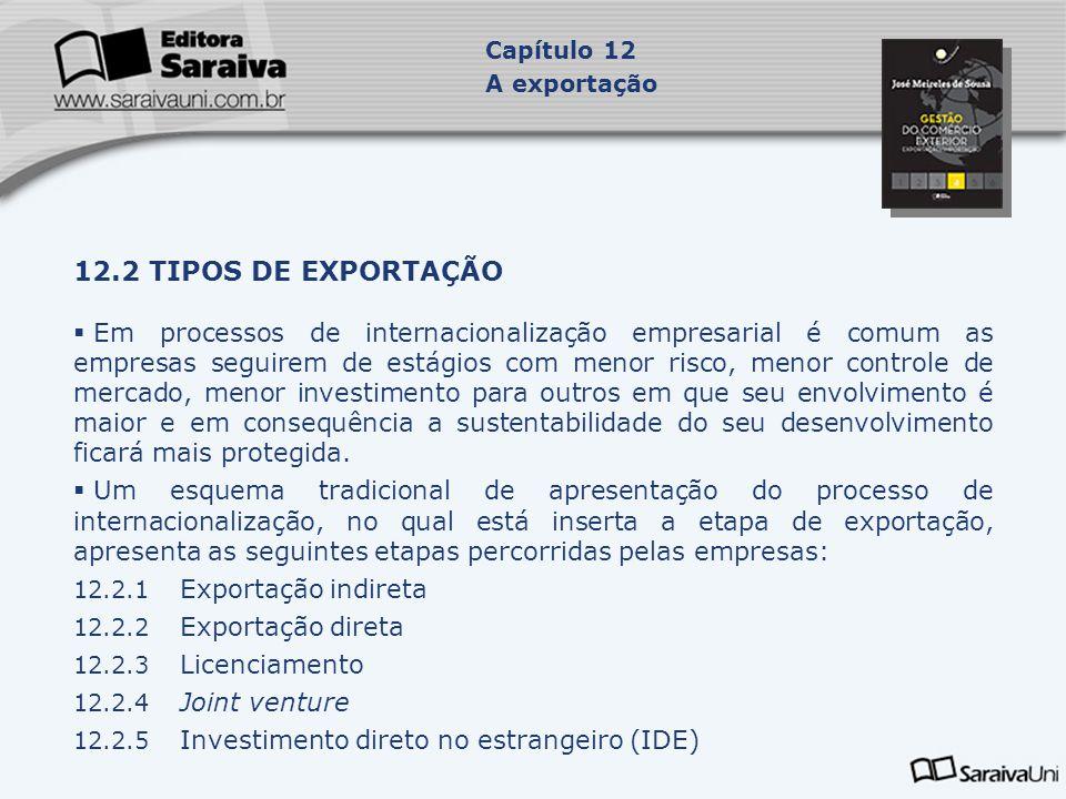Capítulo 12 A exportação. 12.2 TIPOS DE EXPORTAÇÃO.