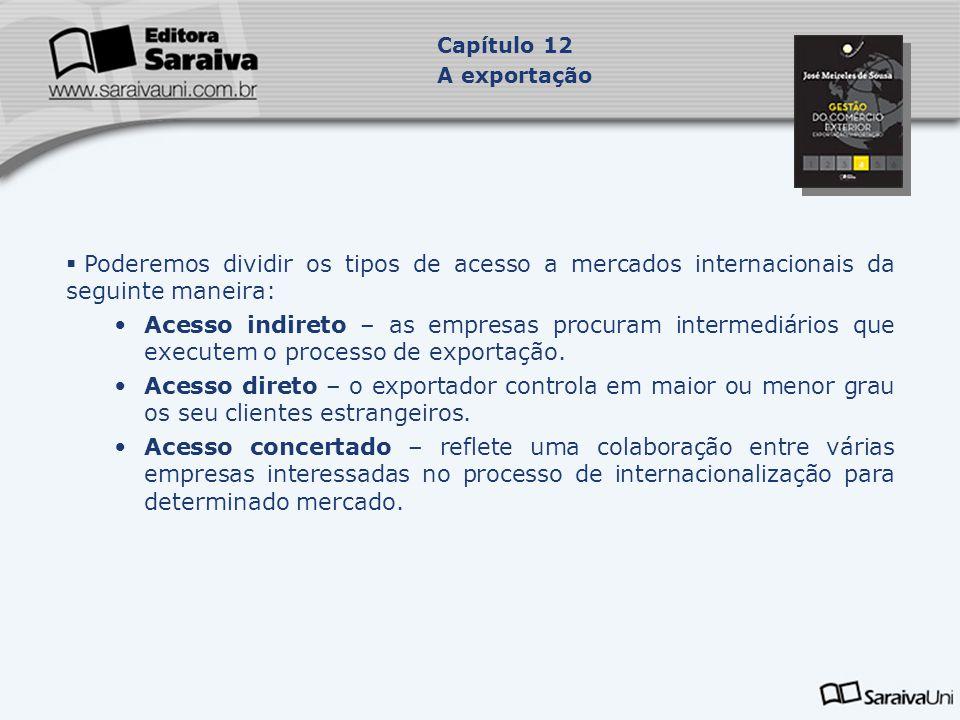 Capítulo 12 A exportação. Poderemos dividir os tipos de acesso a mercados internacionais da seguinte maneira: