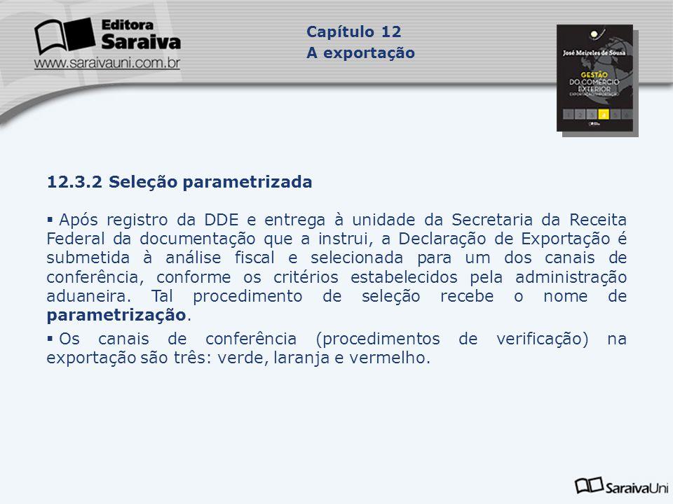 12.3.2 Seleção parametrizada