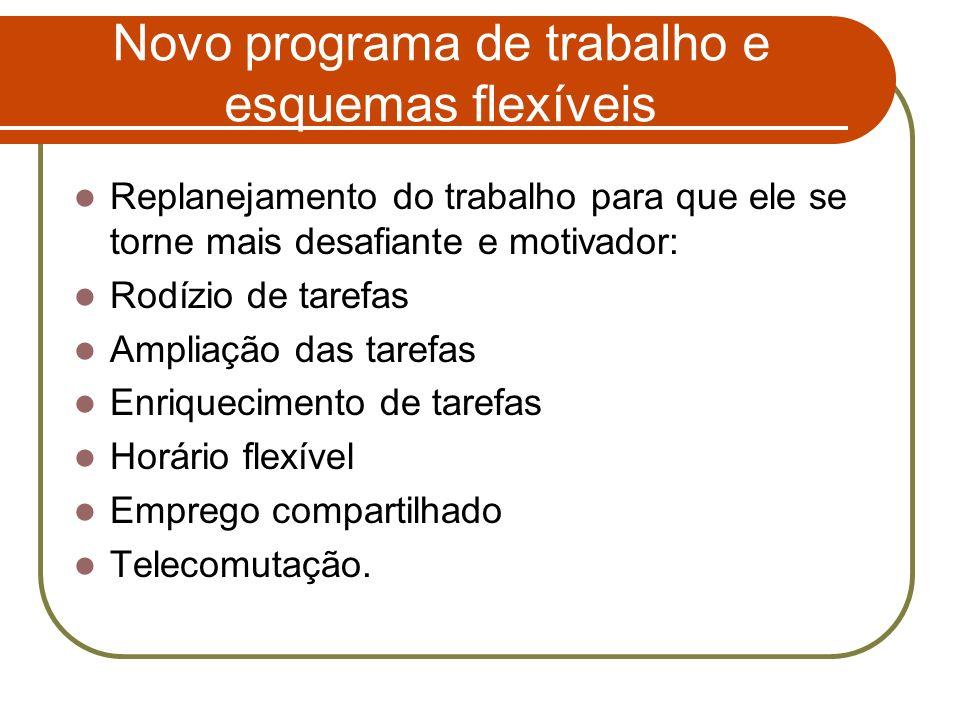 Novo programa de trabalho e esquemas flexíveis