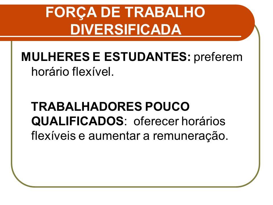 FORÇA DE TRABALHO DIVERSIFICADA