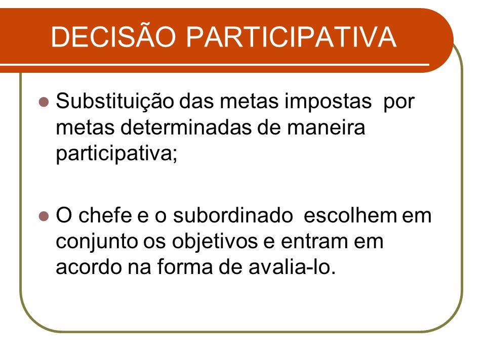 DECISÃO PARTICIPATIVA