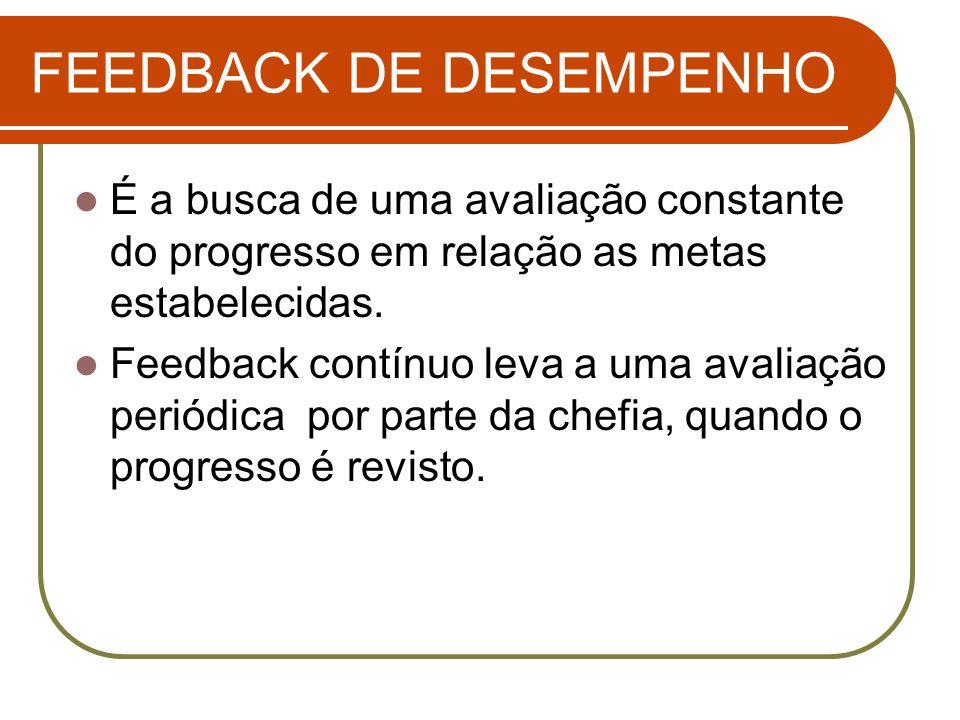 FEEDBACK DE DESEMPENHO