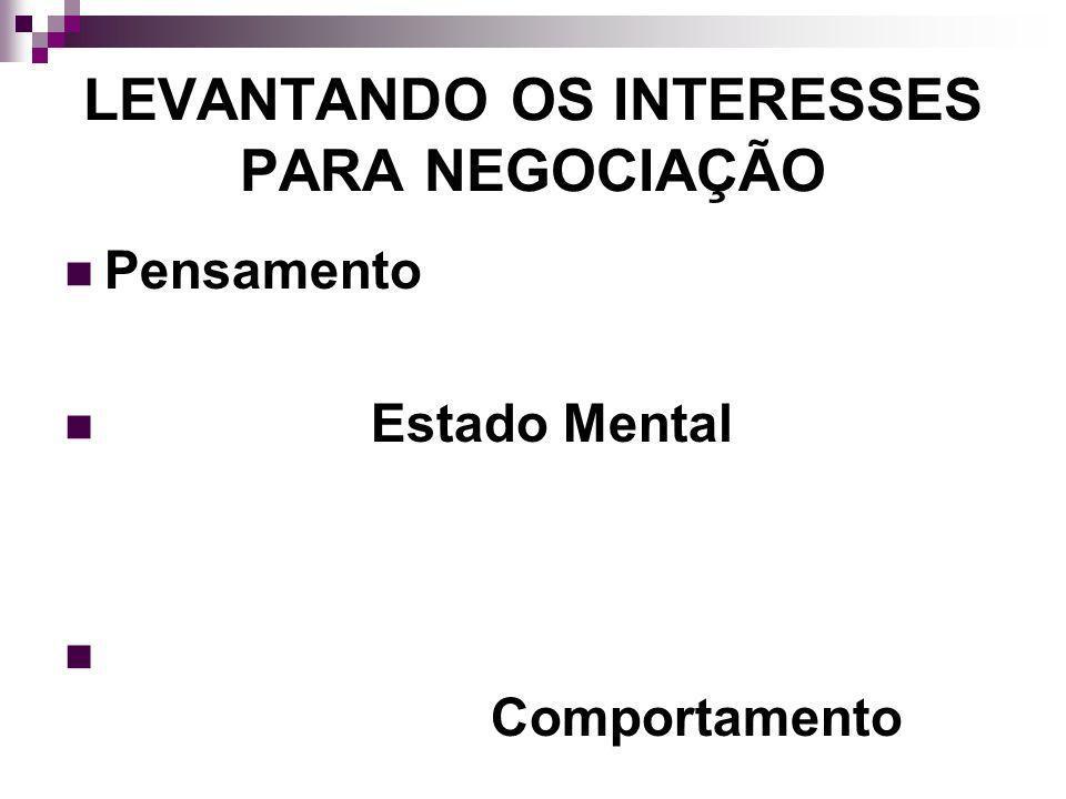 LEVANTANDO OS INTERESSES PARA NEGOCIAÇÃO