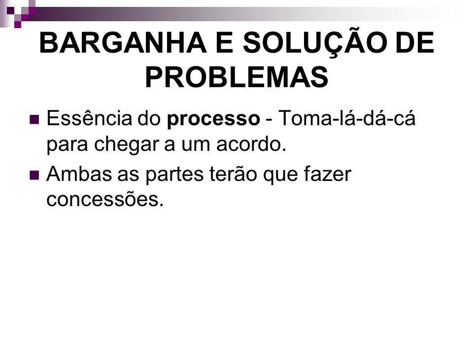 BARGANHA E SOLUÇÃO DE PROBLEMAS