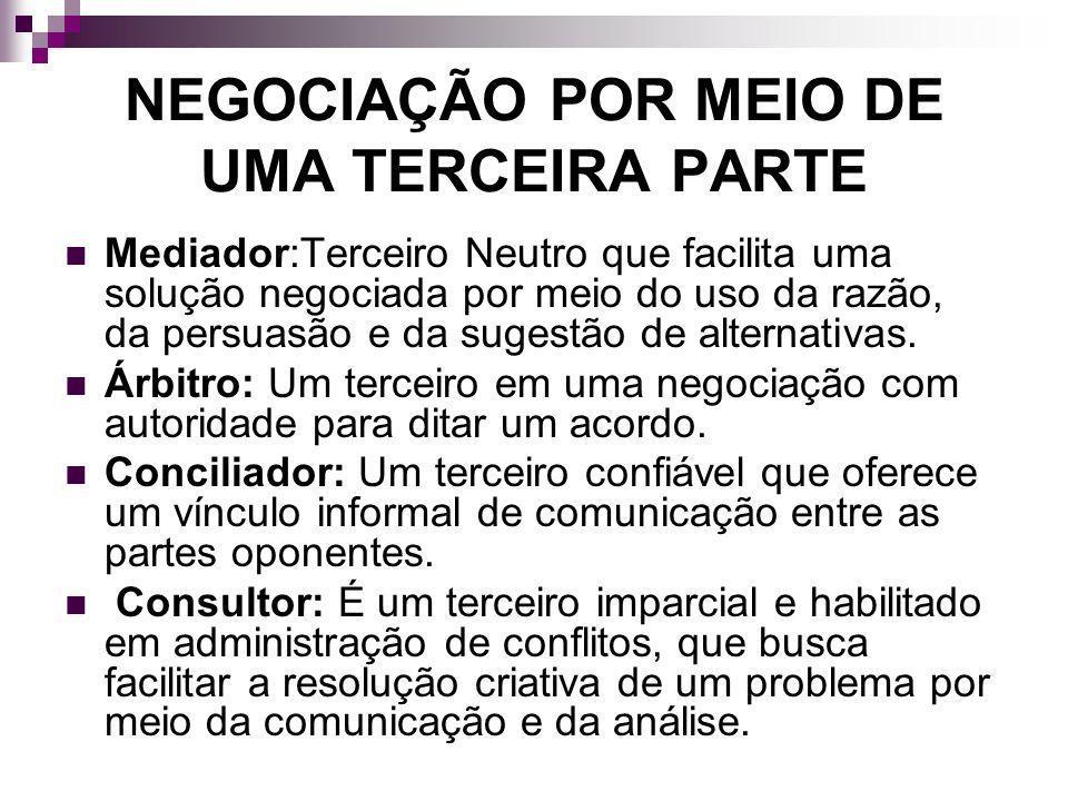 NEGOCIAÇÃO POR MEIO DE UMA TERCEIRA PARTE